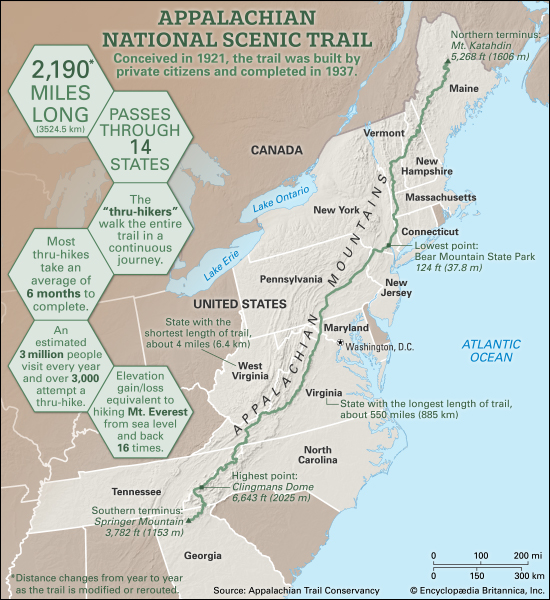 The Appalachian Trail Length infographic