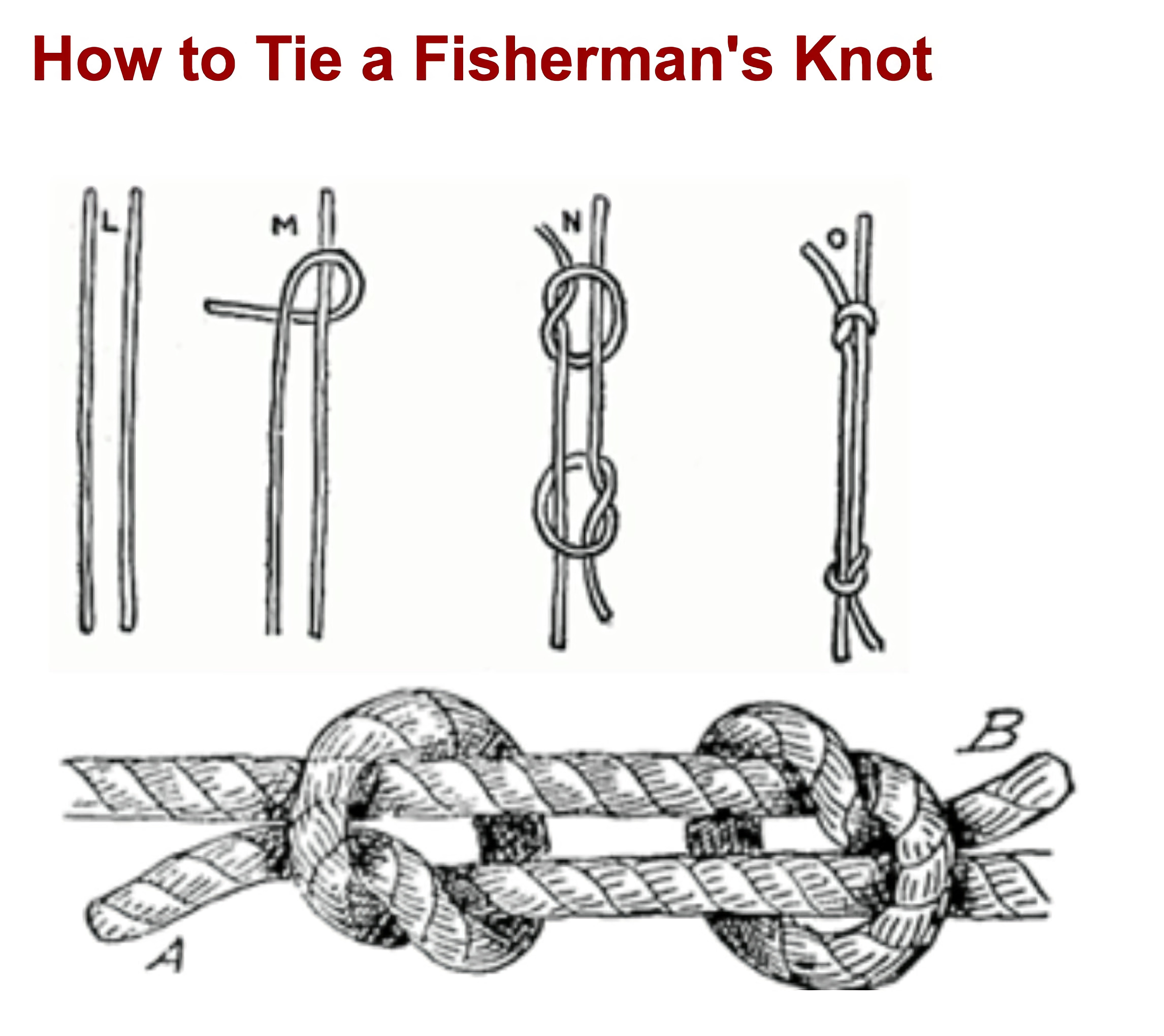 this is what a fisherman knot looks like