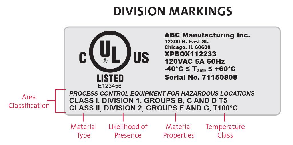 what is ul certified mark